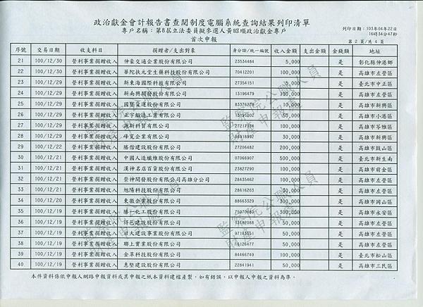 ./黃昭順-營利事業捐贈收入/001.png
