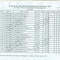 ./黃昭順-營利事業捐贈收入/003.png