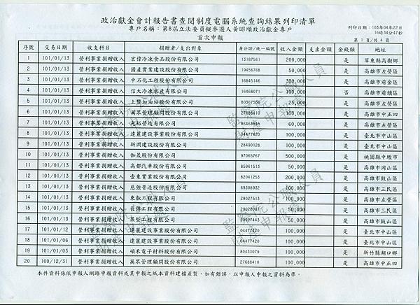 ./黃昭順-營利事業捐贈收入/000.png