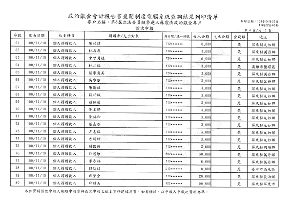 ./20140423_蘇震清_ly8/148.png