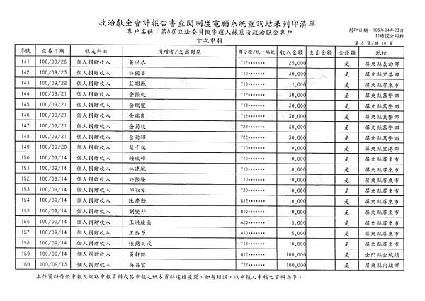 ./20140423_蘇震清_ly8/152.png