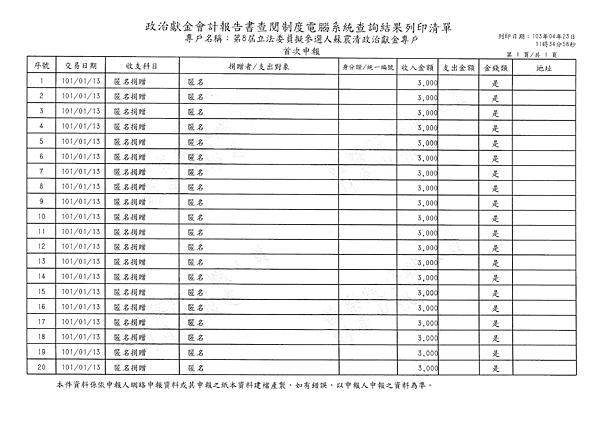 ./20140423_蘇震清_ly8/140.png