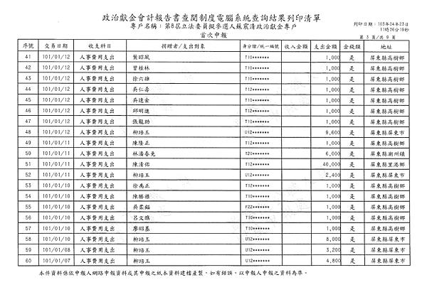 ./20140423_蘇震清_ly8/132.png
