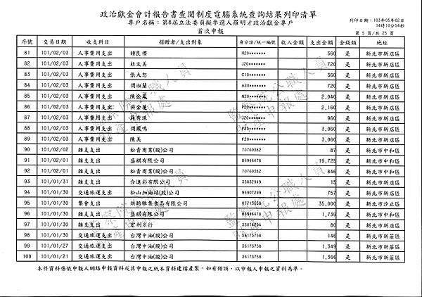 ./第8屆立法委員擬參選人羅明才政治獻金專戶/expense/Luo_Exp00005.jpg