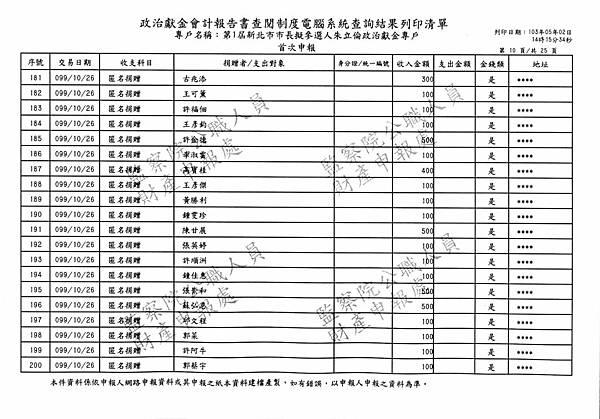 ./第1屆新北市市長擬參選人朱立倫政治獻金專戶/Income/Zhu_In00126.jpg