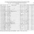 ./林郁方-100-06-20-101-01-13 (9).tif