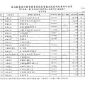 ./林郁方-101-01-07-101-06-18-支出 (24).tif