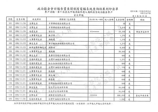 ./厲耿桂芳-99-09-01-99-11-30-支出 (7).tif