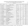 ./林郁方-100-10-21-101-12-10-支出 (9).tif