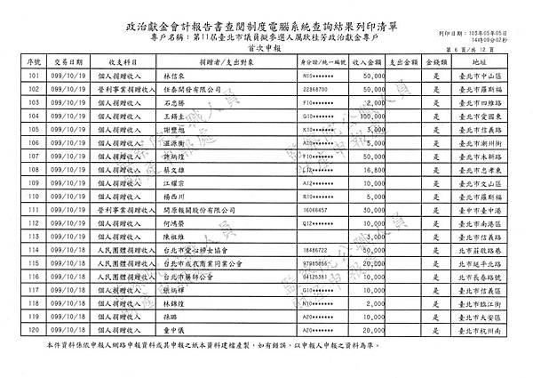 ./厲耿桂芳099-05-24-99-12-21收入 (6).tif