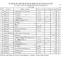 ./林郁方-100-10-21-101-12-10-支出 (17).tif
