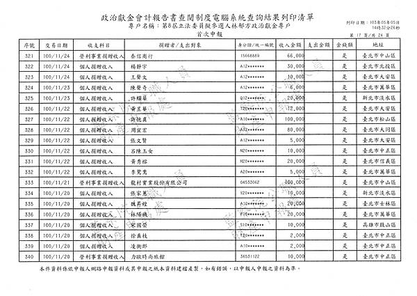 ./林郁方-100-06-20-101-01-13 (17).tif