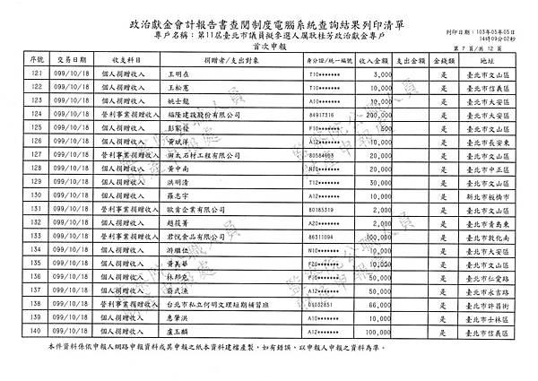 ./厲耿桂芳099-05-24-99-12-21收入 (7).tif