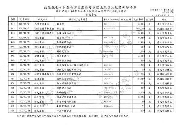 ./林郁方-100-10-21-101-12-10-支出 (23).tif