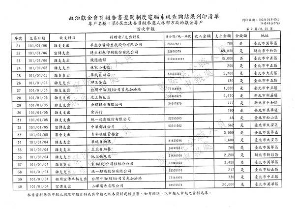 ./林郁方-100-12-11-101-01-07-支出 (2).tif