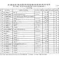 ./林郁方-100-06-20-101-01-13 (8).tif