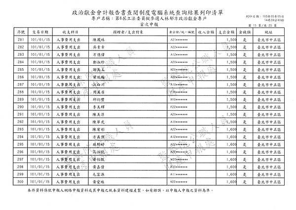 ./林郁方-101-01-07-101-06-18-支出 (15).tif