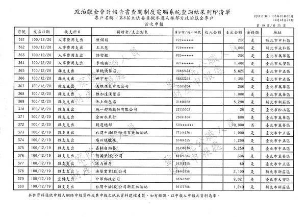 ./林郁方-100-12-11-101-01-07-支出 (19).tif