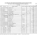 ./林郁方-100-05-19-100-10-20-支出 (14).tif