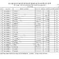 ./林郁方-100-06-20-101-01-13 (19).tif