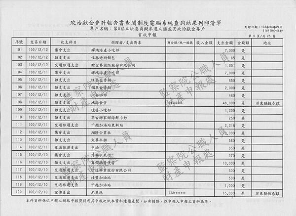 ./第8屆立法委員擬參選人潘孟安政治獻金專戶-收入支出-1001220-1001111.png
