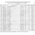 ./林郁方-101-01-07-101-06-18-支出 (5).tif