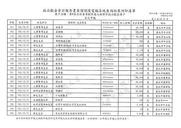 ./林郁方-100-12-11-101-01-07-支出 (8).tif