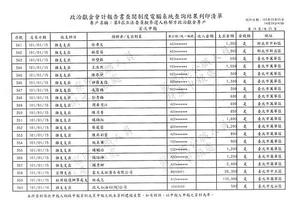 ./林郁方-101-01-07-101-06-18-支出 (18).tif