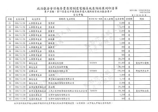 ./厲耿桂芳-99-09-01-99-11-30-支出 (3).tif
