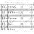 ./林郁方-101-01-07-101-06-18-支出 (23).tif