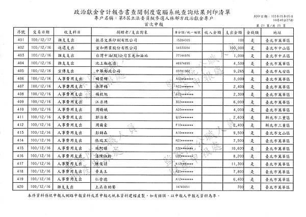 ./林郁方-100-12-11-101-01-07-支出 (21).tif