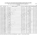 ./林郁方-100-06-20-101-01-13 (4).tif