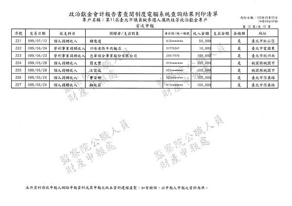 ./厲耿桂芳099-05-24-99-12-21收入 (12).tif