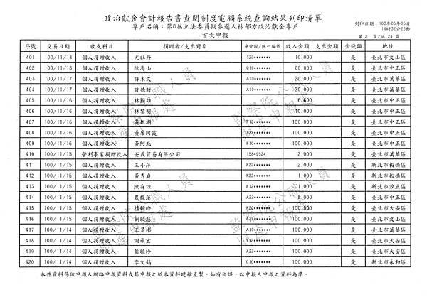 ./林郁方-100-06-20-101-01-13 (21).tif