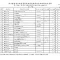 ./林郁方-101-01-07-101-06-18-支出 (19).tif