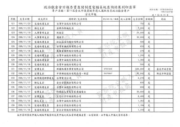 ./厲耿桂芳-99-09-01-99-11-30-支出 (8).tif