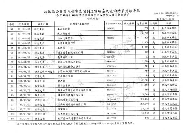 ./林郁方-100-12-11-101-01-07-支出 (4).tif