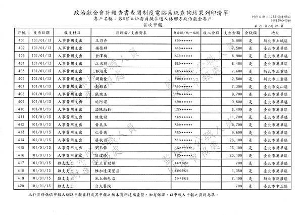 ./林郁方-101-01-07-101-06-18-支出 (21).tif