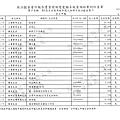 ./林郁方-101-01-07-101-06-18-支出 (13).tif