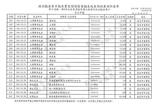 ./林郁方-100-12-11-101-01-07-支出 (11).tif