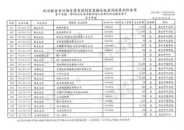 ./林郁方-101-01-07-101-06-18-支出 (22).tif