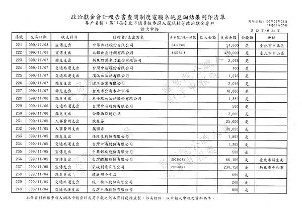 ./厲耿桂芳-99-09-01-99-11-30-支出 (13).tif