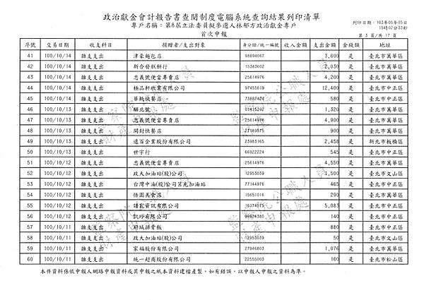 ./林郁方-100-05-19-100-10-20-支出 (3).tif