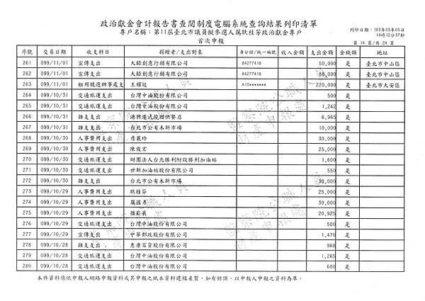 ./厲耿桂芳-99-09-01-99-11-30-支出 (15).tif