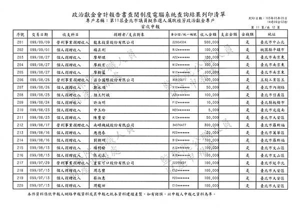 ./厲耿桂芳099-05-24-99-12-21收入 (11).tif
