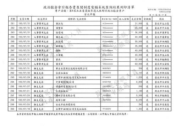 ./林郁方-100-05-19-100-10-20-支出 (15).tif