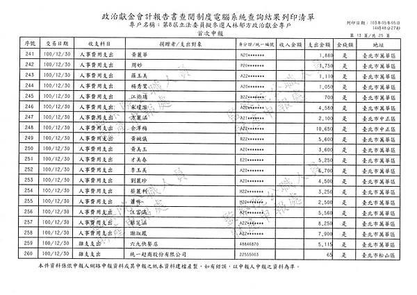 ./林郁方-100-12-11-101-01-07-支出 (13).tif