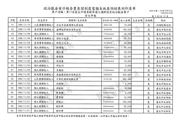 ./厲耿桂芳099-05-24-99-12-21收入 (3).tif