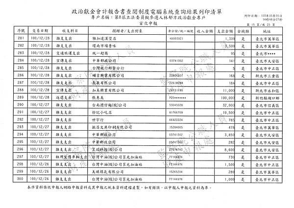 ./林郁方-100-12-11-101-01-07-支出 (15).tif