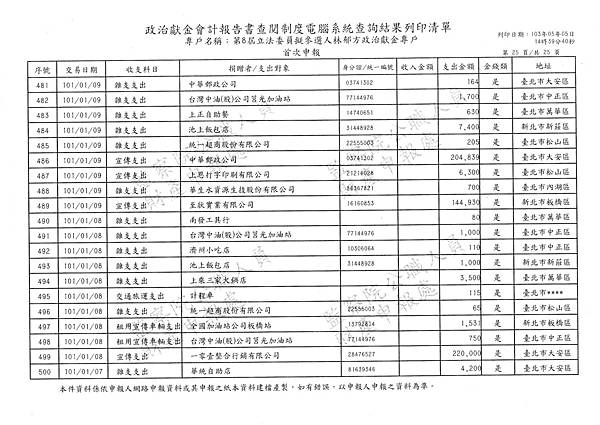 ./林郁方-101-01-07-101-06-18-支出 (25).tif